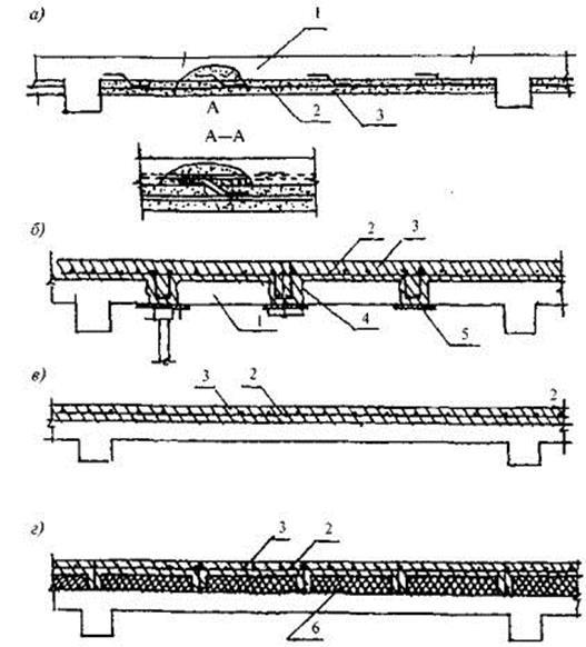 усиление монолитной плиты перекрытия